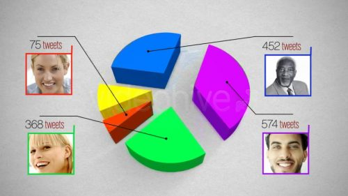اینفوگرافیک سهبعدی آماری